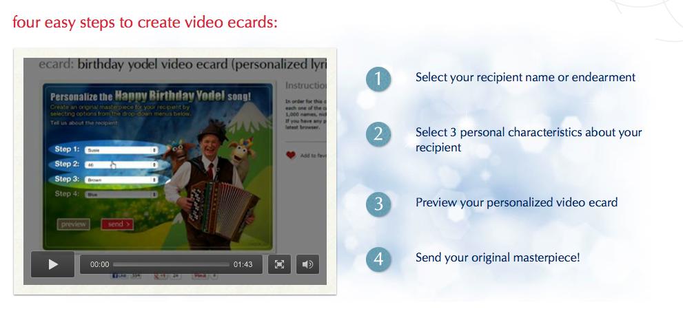 american greetings video card