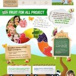 The Juicy Juice Fruit for All Project {giveaway}