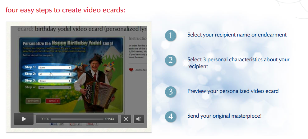 american greetings video card